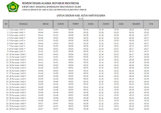 Jadwal Imsakiyah Ramadhan 1442 H Kabupaten Kutai Kartanegara, Provinsi Kalimantan Timur