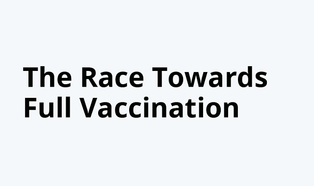 The full vaccination rate in different countries