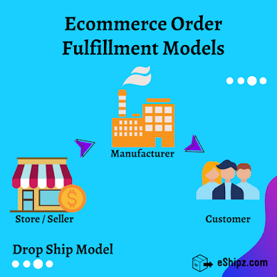 ecommerce shipping solution