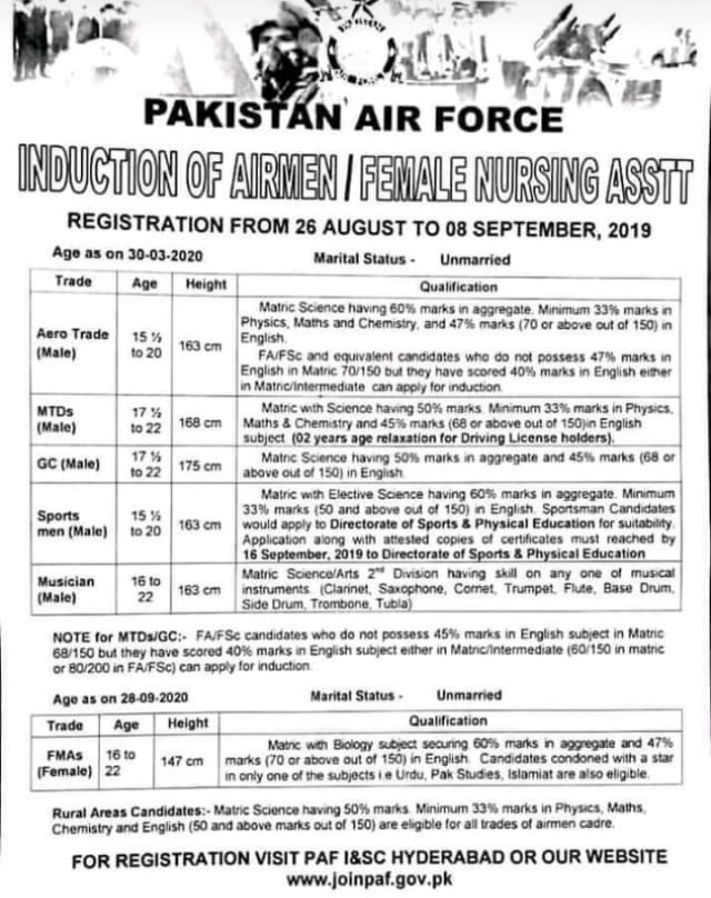 PAF Jobs August PAF September Jobs 2019