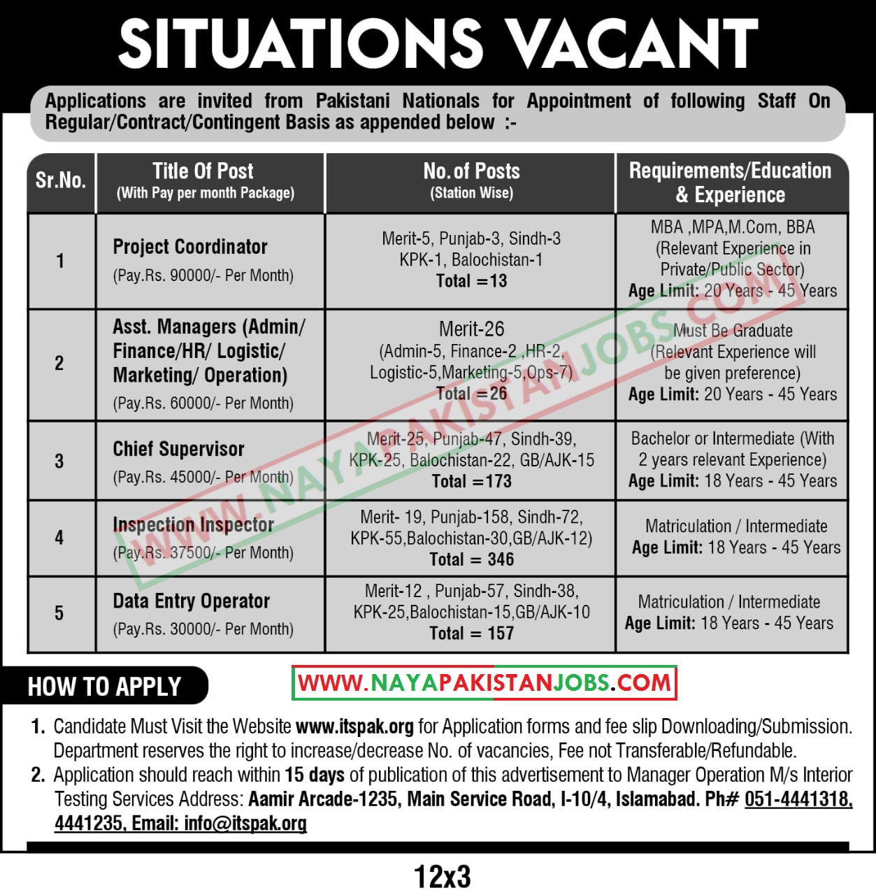 itspak jobs, its pak.org jobs jan 2019, Inspection Inspector, Data Entry Operators Jobs in Private Department 2019
