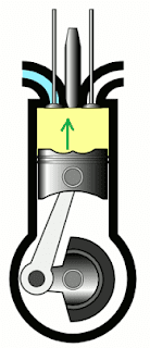 ci engine compression