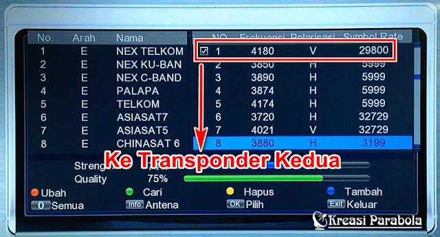 Transponder Nex Parabola C-Band