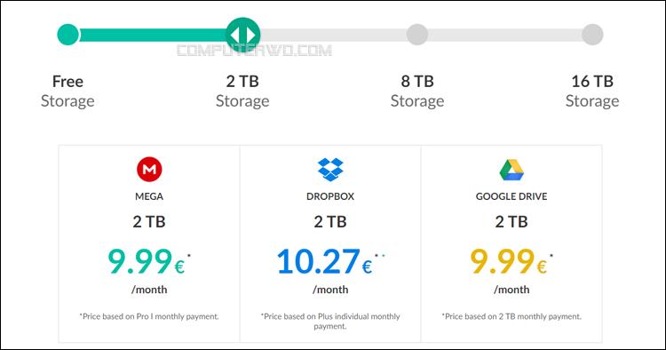 كيف تحصل على 100GB أو ربما 1024GB مجاناً من التخزين السحابي Screenshot%2B2021-02-16%2B231150