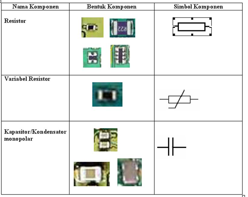 Cara sederhana memahami diagram skematik handphone zaid computer berikut ini symbol komponen dalam skema diagram yang sudah baku digunakan jalur dan persimpangan jalur ccuart Image collections
