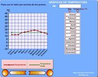 http://www.genmagic.net/mates2/grafica_temperatura.swf