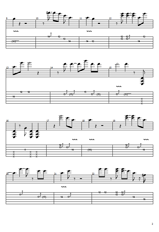 AC/DC - Highway To Hell (solo) (Guitar Tabs And Sheet Music) (Guitar Cover) (Chords & Key) (Guitar Lessons) Tabs &Sheet Music