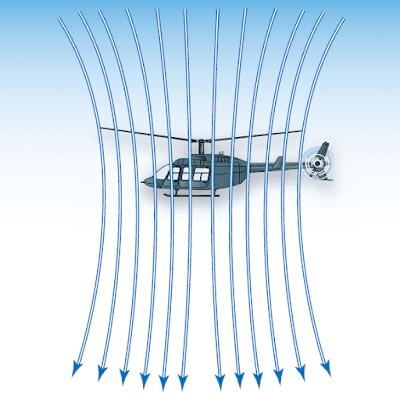 Aerodynamics of Flight