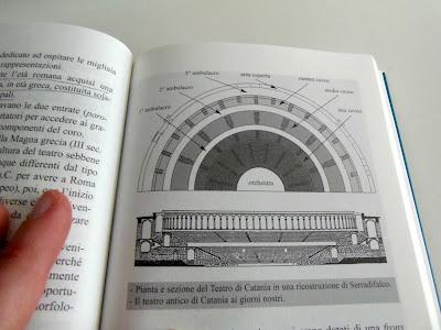 disegni in catania antica teatro