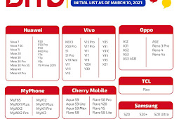 Where to buy Dito Sim Cards? List of Compatible Phones