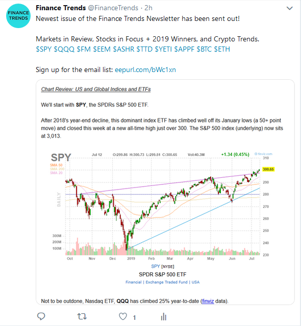 Finance Trends Email Newsletter