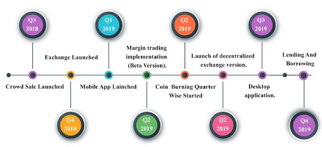 BitcoinBing ICO
