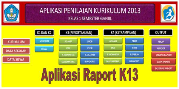 Download Aplikasi Raport K13 Sd Terbaru Kelas 1 2 4 5 Tahun 2019 2020 Bingkai Guru