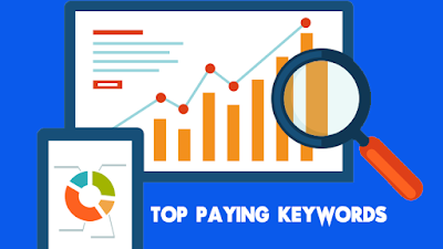 Top Paying Keywords