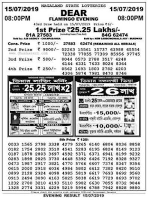 lottery sambad old result, lottery sambad old result 8pm, yesterday old result, yesterday lottery result old, old result 8pm, dear old result 8pm