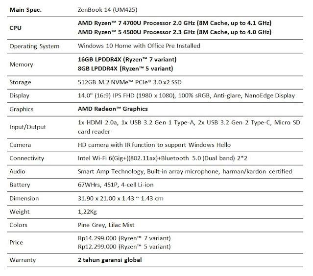 ASUS ZenBook 14 UM425, Laptop Premium Ultra Tipis dengan Port Lengkap