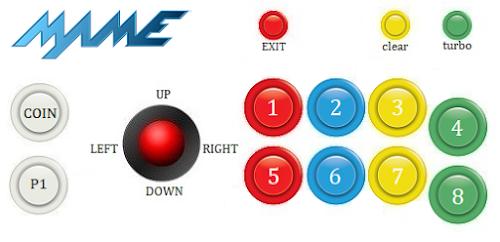 MAME control panel diagram
