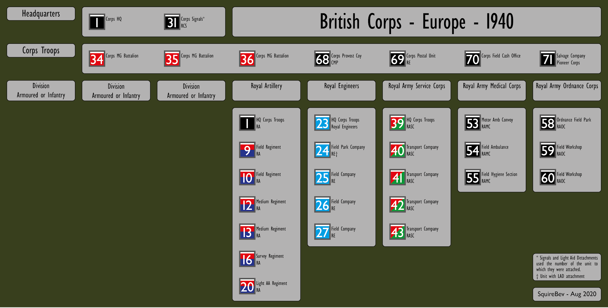 UK+-+Europe+-+Corps+-+1940-01.png