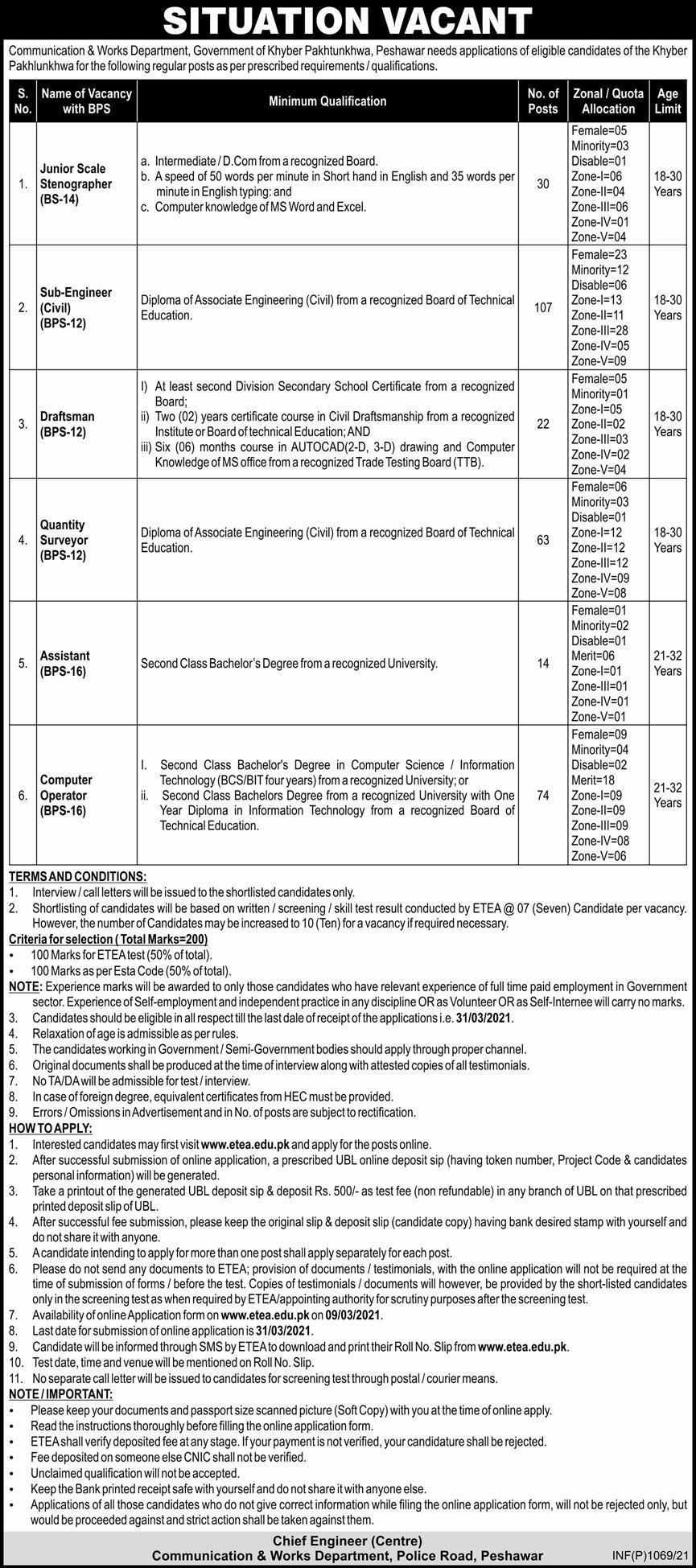 Communication & Works Department Jobs 2021 in Peshawar KPK via ETEA