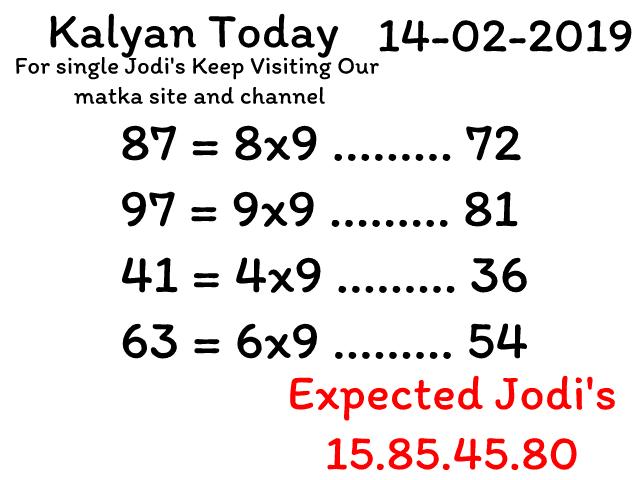 Matka Gambling 2019 Simple Guessing - Kalyan Live