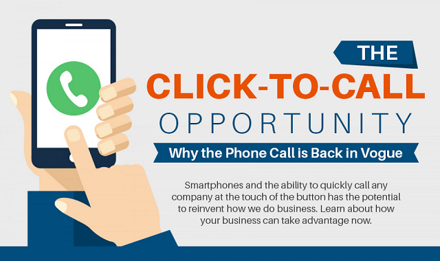 The Click-to-Call Opportunity – Why the Phone Call is Back in Vogue