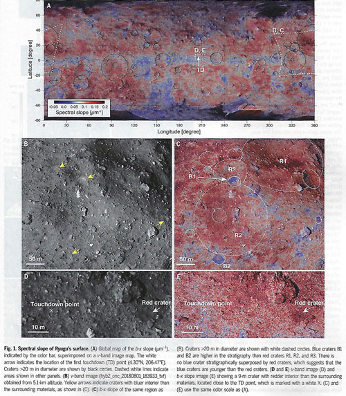 Asteroid Ryugu surface photos taken by Hayabusa2 (Source: T. Morota, et al, Science, 8 May 2020)