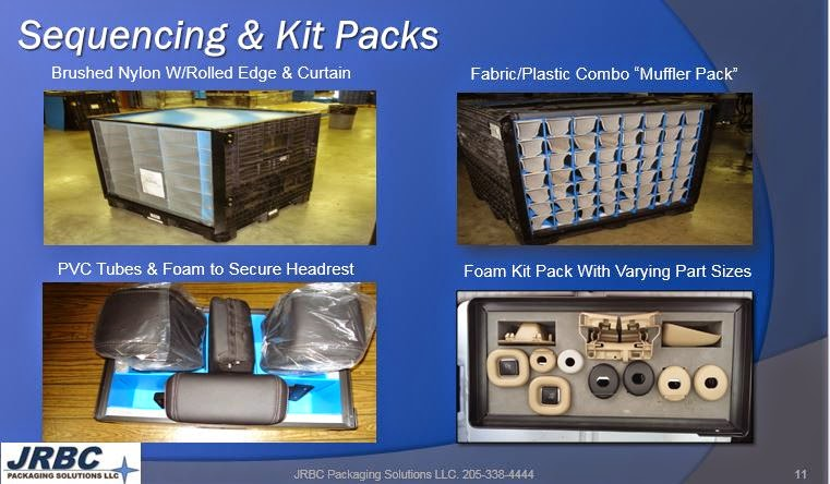 Kit packs, bulk bins, dunnage, bags, WIP, packaging.