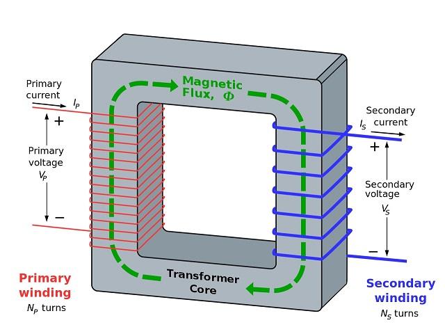 step down transformer क्या है कैसे work करता है