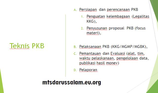 Teknis Kegiatan PKB (Persiapan, Perencanaan, Pelaksanaan, Pemantauan, Evaluasi Dan Pelaporan)