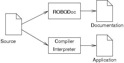 Clarion programming language  Wikipedia