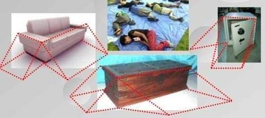 Segitiga Kehidupan Saat Gempa Bumi