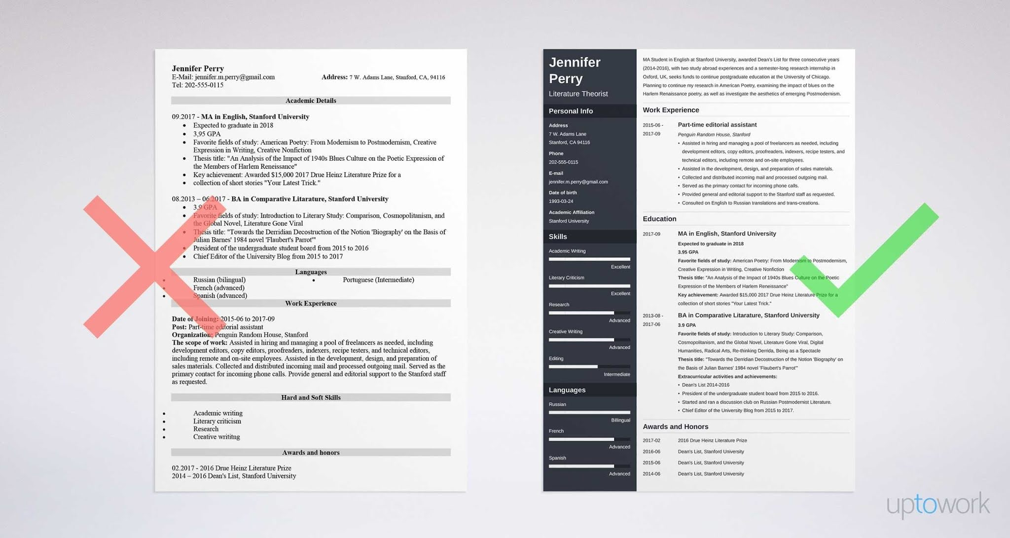 Contoh CV Untuk Beasiswa Kuliah Dalam Bahasa Inggris
