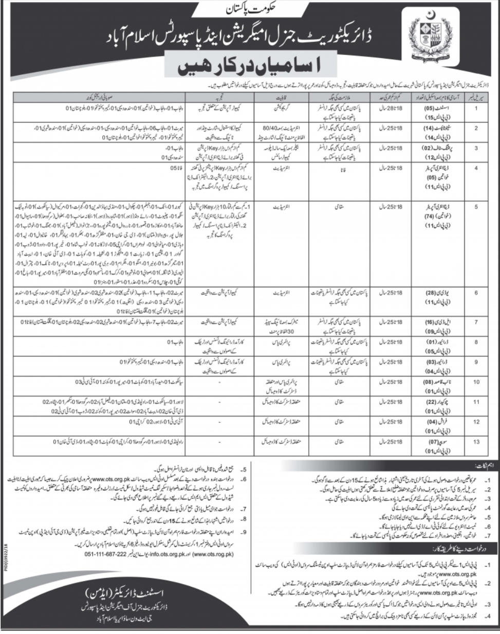 Directorate General Of Immigration And Passports Islamabad Jobs 2019 Advertisement, ministry of interior jobs passport office