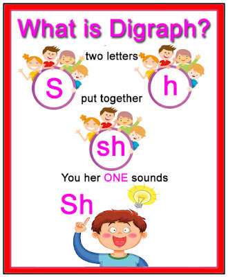 what is digraph