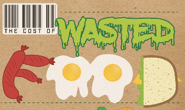 The Cost of Wasted Food #infographic
