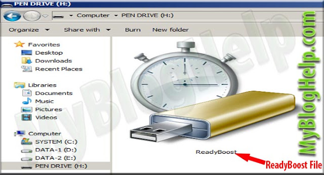 Virtual RAM
