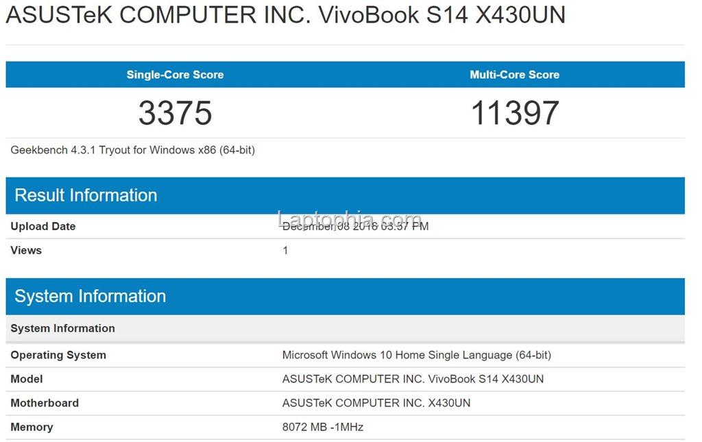 Benchmark Geekbench 4 CPU Asus VivoBook S430UN