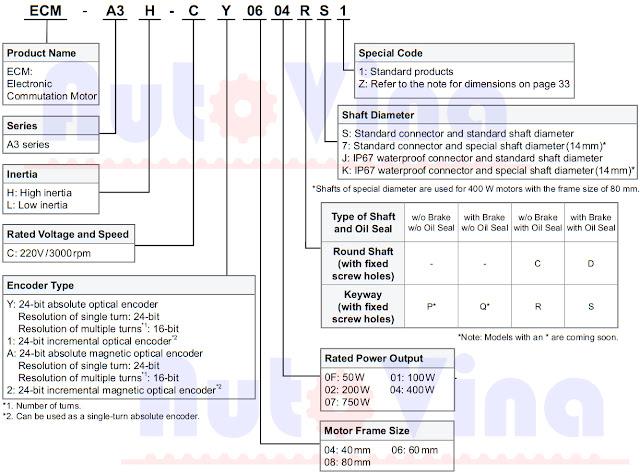 Cách đọc thông tin Servo Motor ASDA-A3 Series