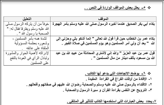 مختصر الدليل الواضح لغة عربية للصف العاشر
