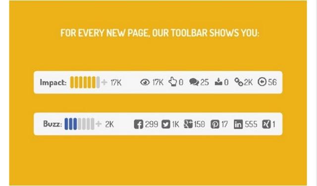 ImpactAna عبارة عن شريط ادوات يقدم لك تحليلات علي السوشيال ميديا Social Media تمكنك من جمع بيانات حول عدد المشاركات والتفاعلات على مواقع التواصل الاجتماعى مع محتواك