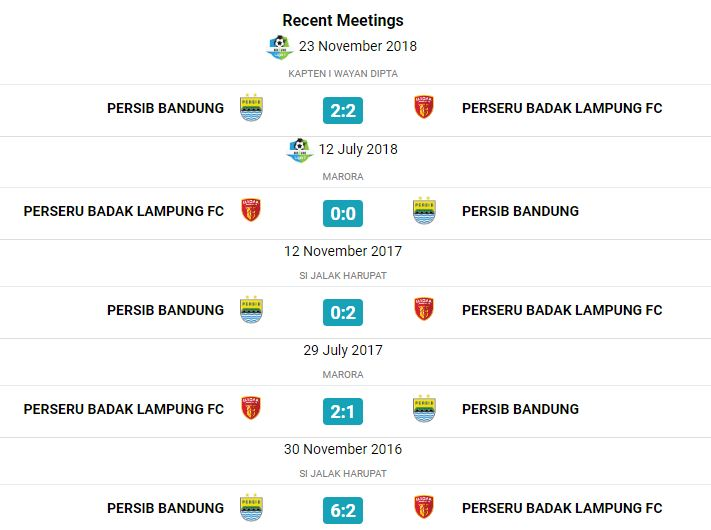 Prediksi Badak Lampung vs Persib Bandung