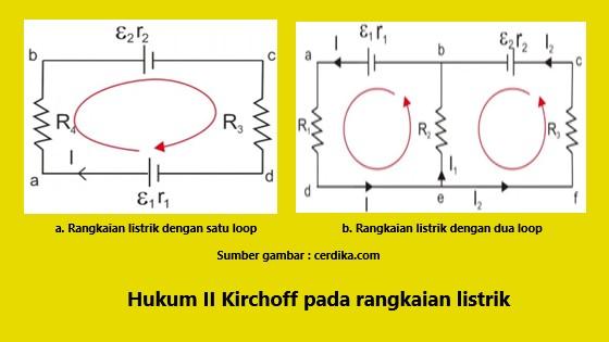 menentukan tanda pada GGL dan tegangan dalam rangkaian satu loop dan dua loop pada hukum II Kirchoff