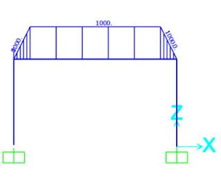 carga trapezoidal en sap2000