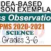Sample Lesson Exemplars in Science  Grades 3-6