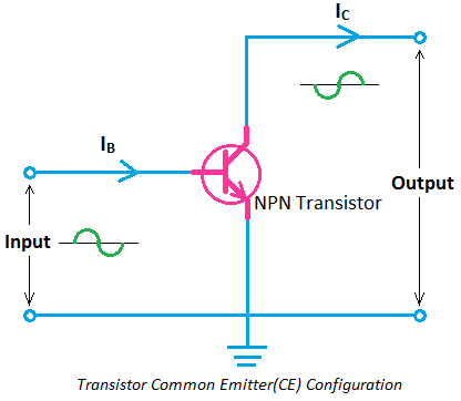 Transistor Common Emitter(CE) Configuration