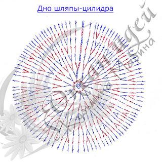 схема цилиндра крючком