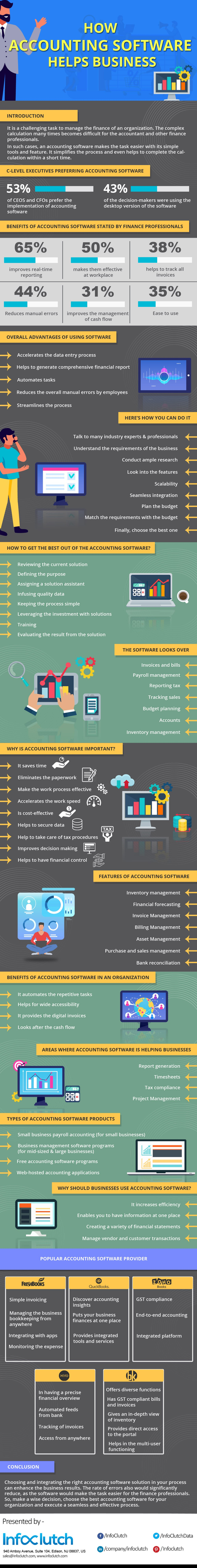 How Accounting Software Helps Business? #infographic