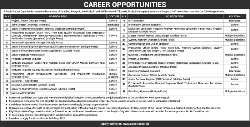 Latest  Government Public Sector Organization Jobs Advertisement 2021