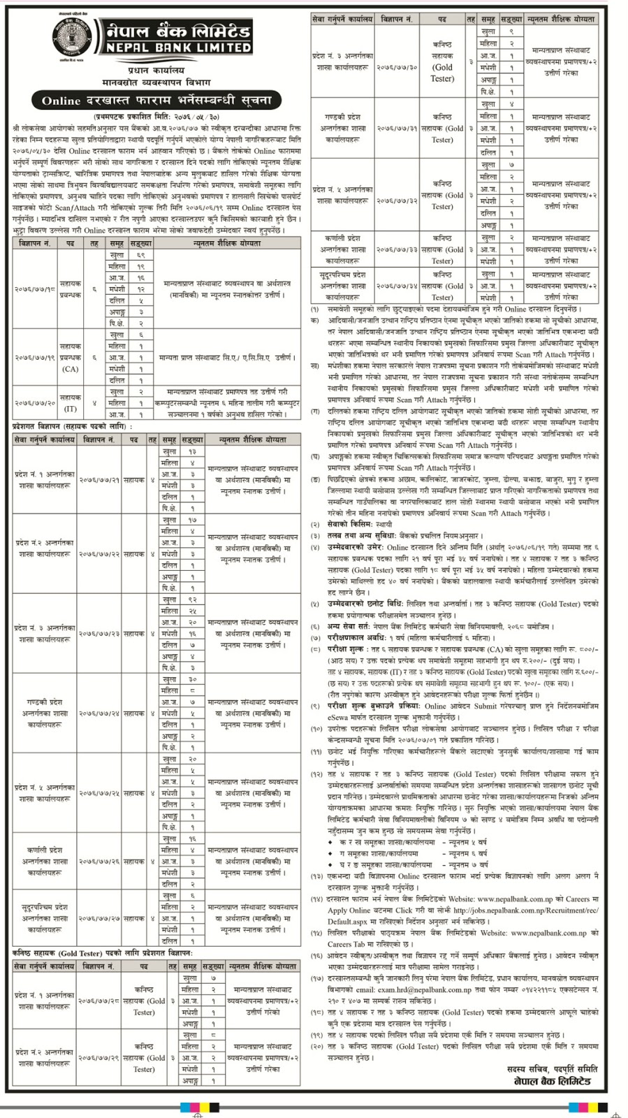 Nepal Bank Limited Announced Large Number Vacancies - 562 Nos.
