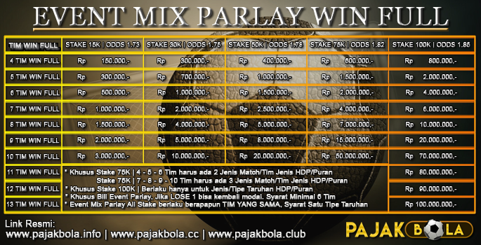 Event Mix Parlay 100JT - PAJAKBOLA